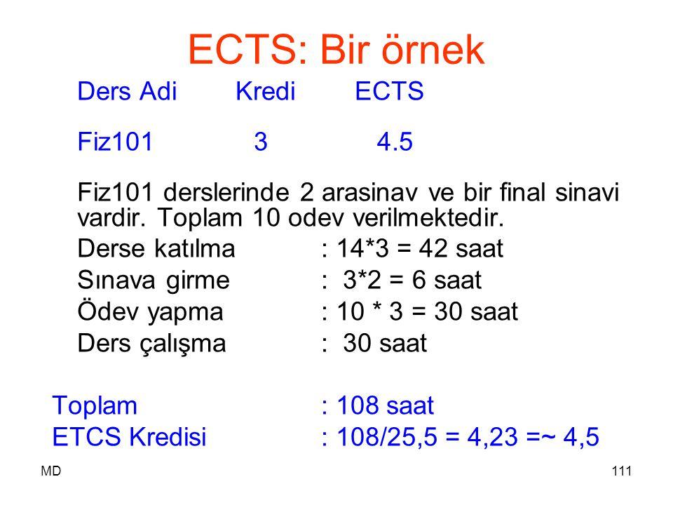 MD111 ECTS: Bir örnek Ders Adi Kredi ECTS Fiz101 3 4.5 Fiz101 derslerinde 2 arasinav ve bir final sinavi vardir. Toplam 10 odev verilmektedir. Derse k