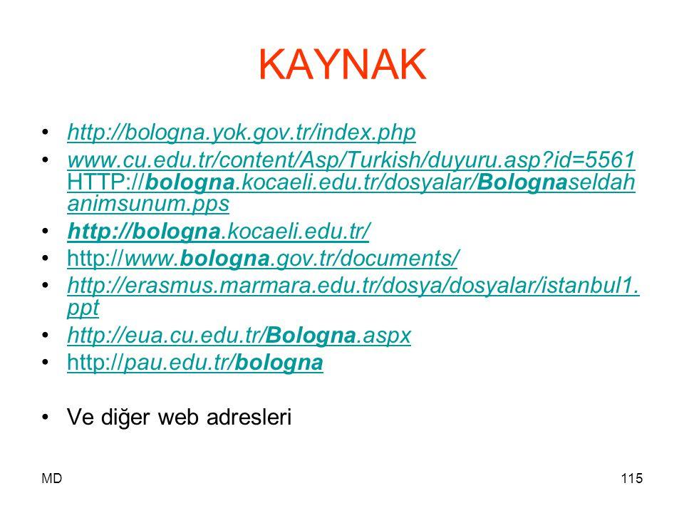 MD115 KAYNAK •http://bologna.yok.gov.tr/index.phphttp://bologna.yok.gov.tr/index.php •www.cu.edu.tr/content/Asp/Turkish/duyuru.asp?id=5561 HTTP://bolo