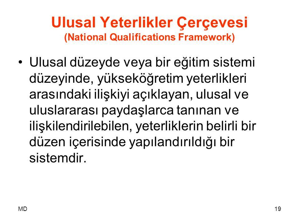 MD19 Ulusal Yeterlikler Çerçevesi (National Qualifications Framework) •Ulusal düzeyde veya bir eğitim sistemi düzeyinde, yükseköğretim yeterlikleri ar