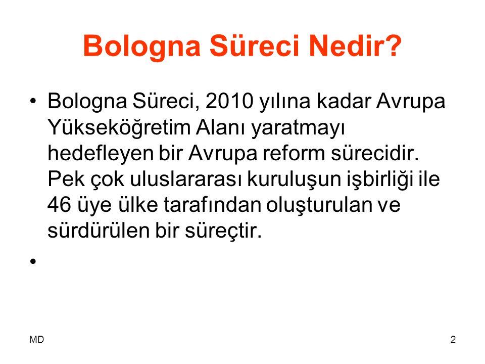 MD2 Bologna Süreci Nedir? •Bologna Süreci, 2010 yılına kadar Avrupa Yükseköğretim Alanı yaratmayı hedefleyen bir Avrupa reform sürecidir. Pek çok ulus