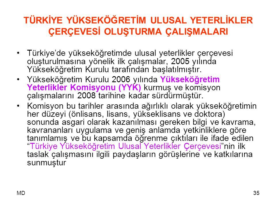 MD35 TÜRKİYE YÜKSEKÖĞRETİM ULUSAL YETERLİKLER ÇERÇEVESİ OLUŞTURMA ÇALIŞMALARI •Türkiye'de yükseköğretimde ulusal yeterlikler çerçevesi oluşturulmasına