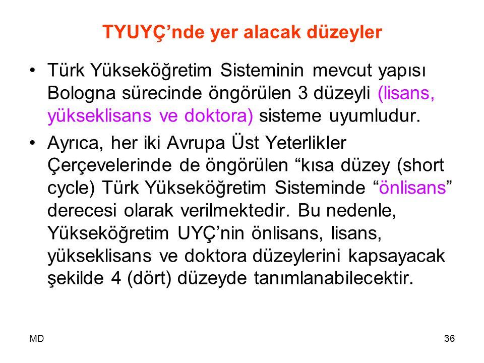 MD36 TYUYÇ'nde yer alacak düzeyler •Türk Yükseköğretim Sisteminin mevcut yapısı Bologna sürecinde öngörülen 3 düzeyli (lisans, yükseklisans ve doktora