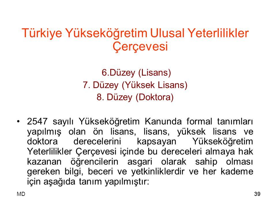 MD39 Türkiye Yükseköğretim Ulusal Yeterlilikler Çerçevesi 6.Düzey (Lisans) 7. Düzey (Yüksek Lisans) 8. Düzey (Doktora) •2547 sayılı Yükseköğretim Kanu