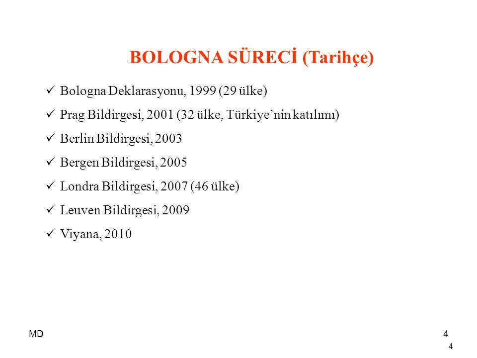 MD4 4  Bologna Deklarasyonu, 1999 (29 ülke)  Prag Bildirgesi, 2001 (32 ülke, Türkiye'nin katılımı)  Berlin Bildirgesi, 2003  Bergen Bildirgesi, 20
