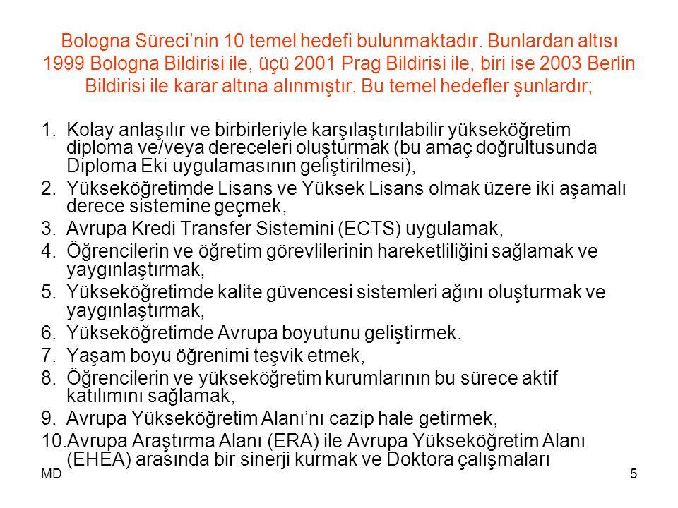 MD86 PROGRAM YETERLİKLERİ PÇ6.