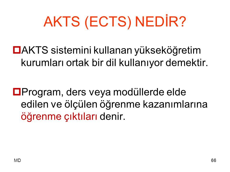 MD66 AKTS (ECTS) NEDİR?  AKTS sistemini kullanan yükseköğretim kurumları ortak bir dil kullanıyor demektir.  Program, ders veya modüllerde elde edil