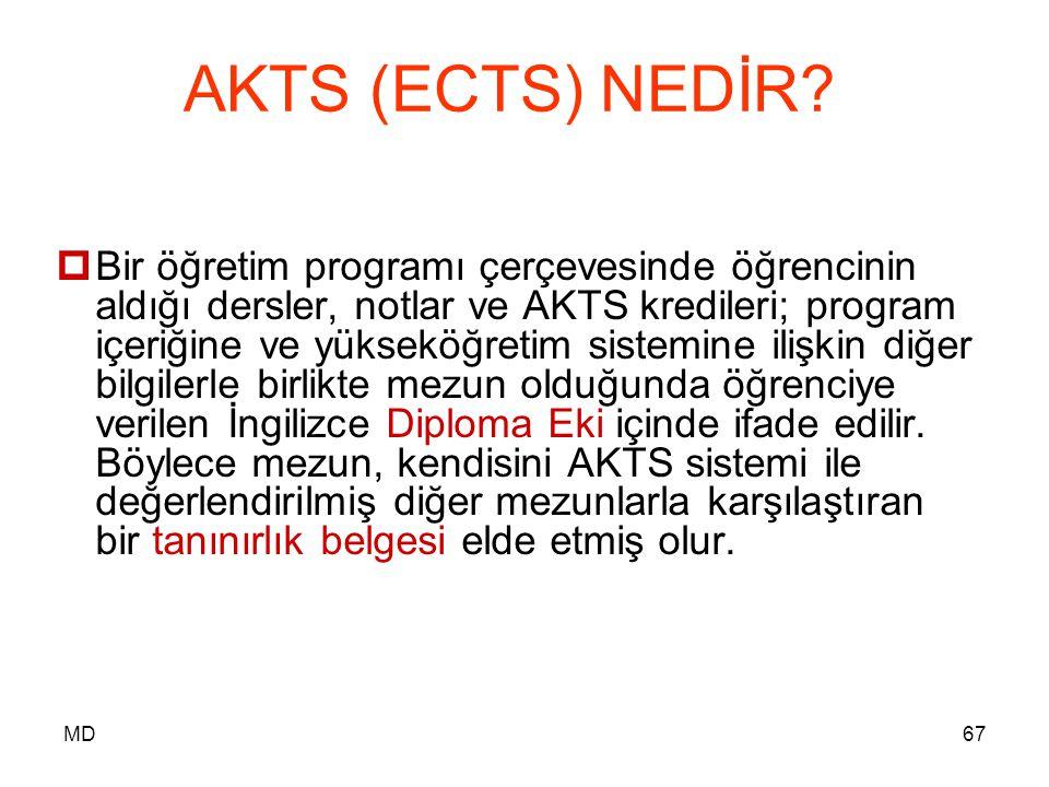 MD67 AKTS (ECTS) NEDİR?  Bir öğretim programı çerçevesinde öğrencinin aldığı dersler, notlar ve AKTS kredileri; program içeriğine ve yükseköğretim si