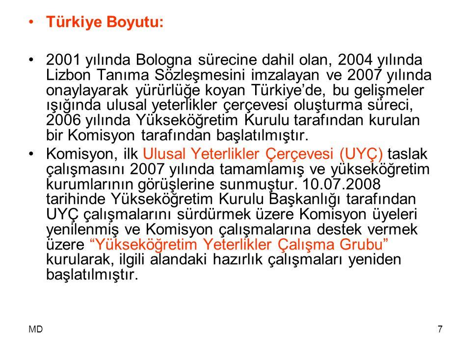 MD7 •Türkiye Boyutu: •2001 yılında Bologna sürecine dahil olan, 2004 yılında Lizbon Tanıma Sözleşmesini imzalayan ve 2007 yılında onaylayarak yürürlüğ