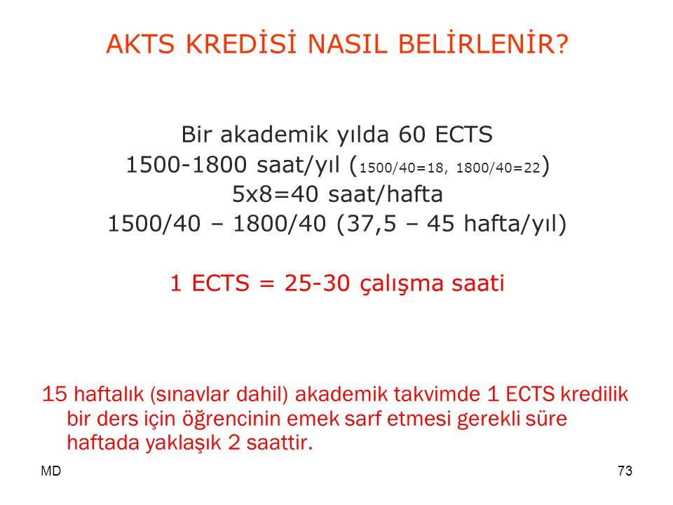 MD73 AKTS KREDİSİ NASIL BELİRLENİR? Bir akademik yılda 60 ECTS 1500-1800 saat/yıl ( 1500/40=18, 1800/40=22 ) 5x8=40 saat/hafta 1500/40 – 1800/40 (37,5