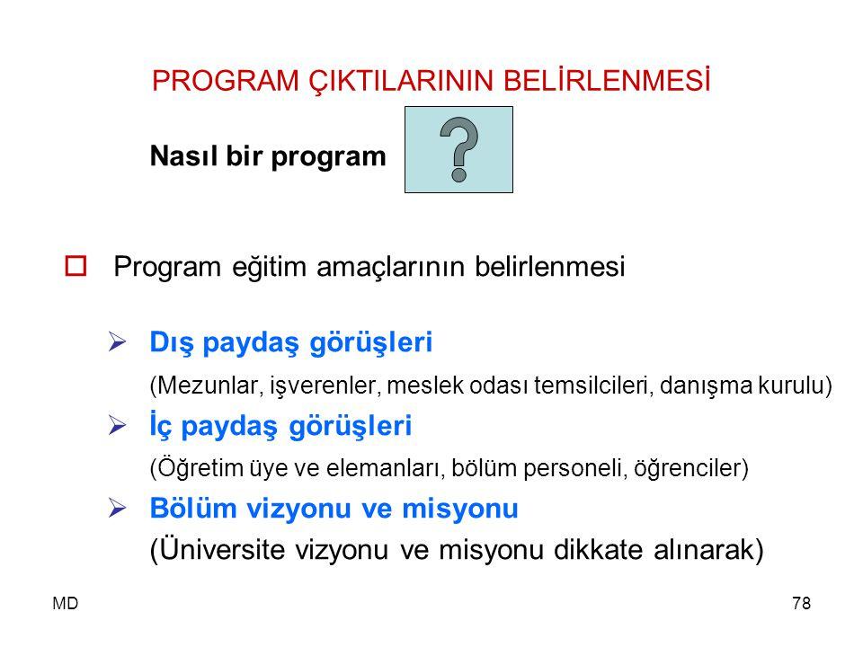 MD78 PROGRAM ÇIKTILARININ BELİRLENMESİ Nasıl bir program  Program eğitim amaçlarının belirlenmesi  Dış paydaş görüşleri (Mezunlar, işverenler, mesle