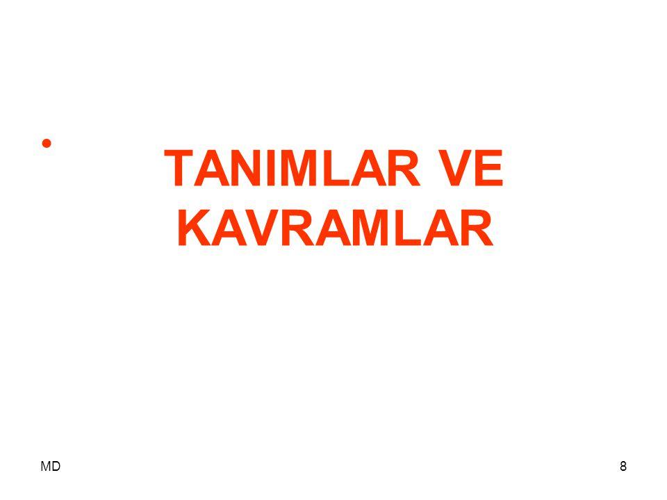 MD39 Türkiye Yükseköğretim Ulusal Yeterlilikler Çerçevesi 6.Düzey (Lisans) 7.