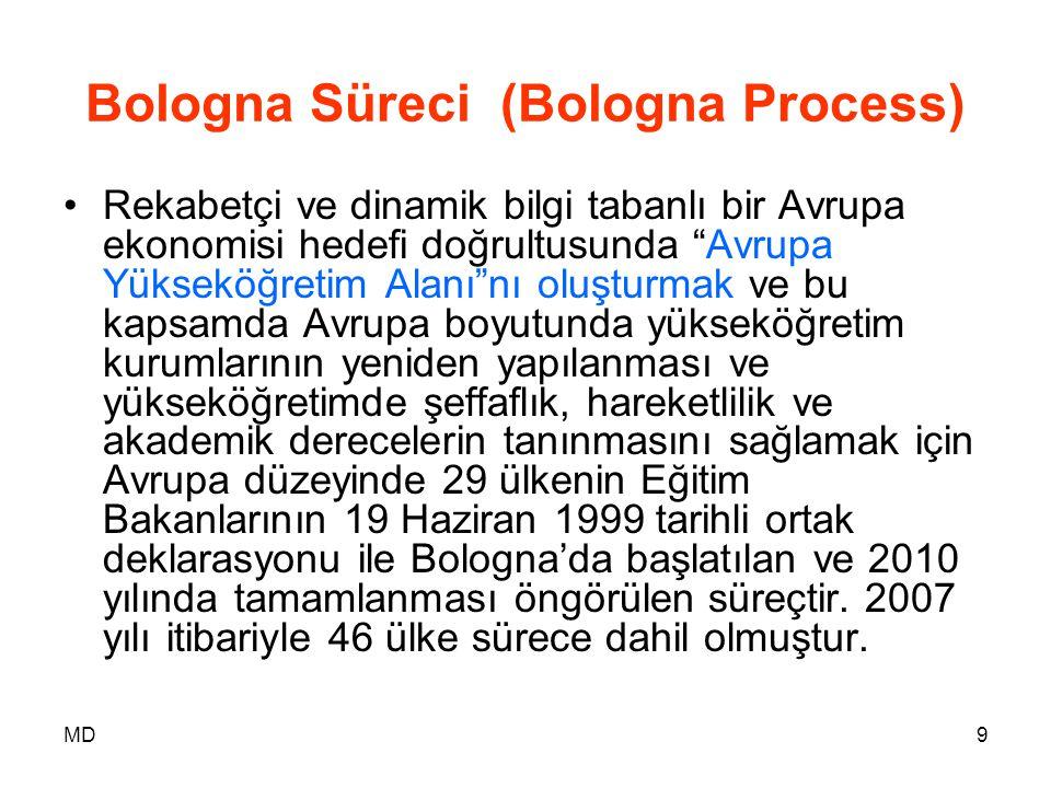 """MD9 Bologna Süreci (Bologna Process) •Rekabetçi ve dinamik bilgi tabanlı bir Avrupa ekonomisi hedefi doğrultusunda """"Avrupa Yükseköğretim Alanı""""nı oluş"""