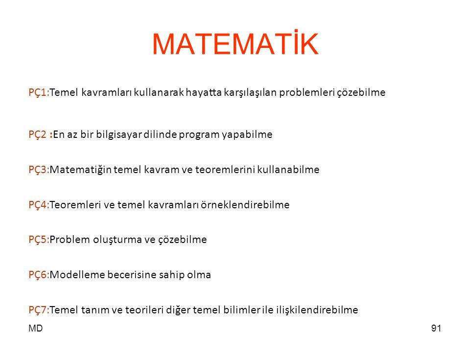 MD91 MATEMATİK PÇ1:Temel kavramları kullanarak hayatta karşılaşılan problemleri çözebilme PÇ2 :En az bir bilgisayar dilinde program yapabilme PÇ3:Mate