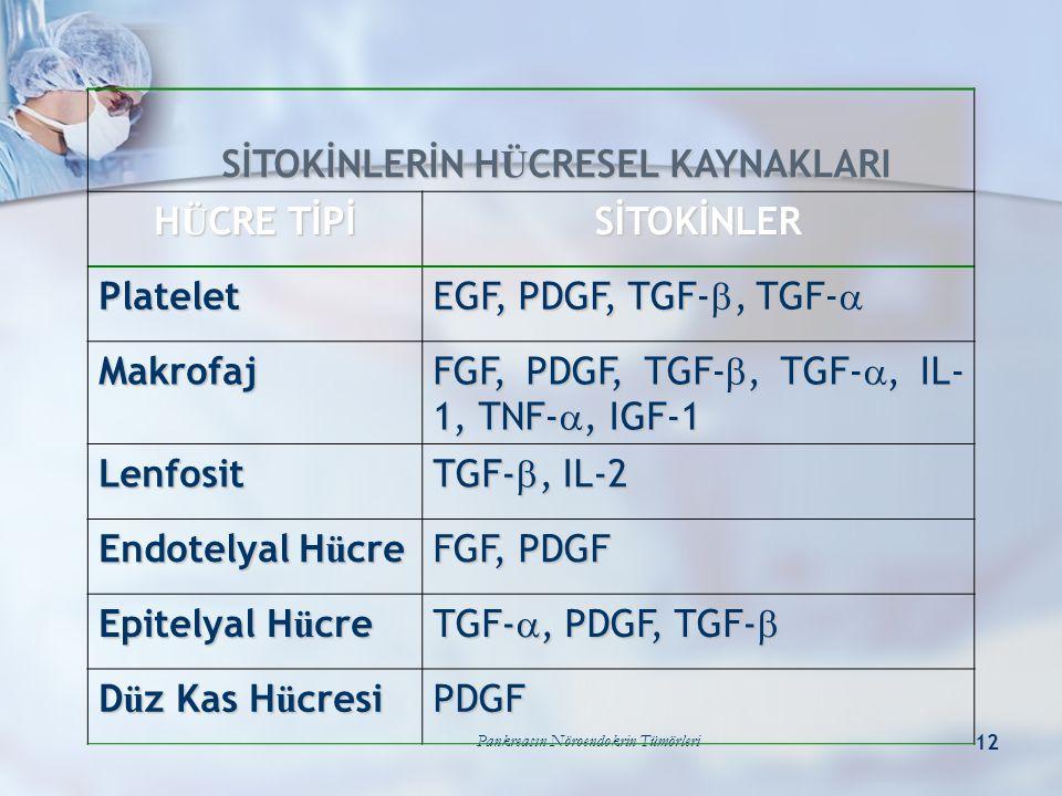 Pankreasın Nöroendokrin Tümörleri 12 SİTOKİNLERİN H Ü CRESEL KAYNAKLARI H Ü CRE TİPİ SİTOKİNLER Platelet EGF, PDGF, TGF- , TGF-  Makrofaj FGF, PDGF,