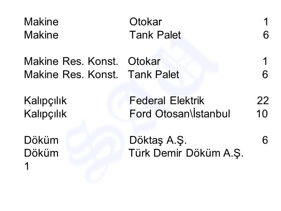 ElektrikOtokar 1 ElektrikTank Palet 1 ElektrikOtoyol 2