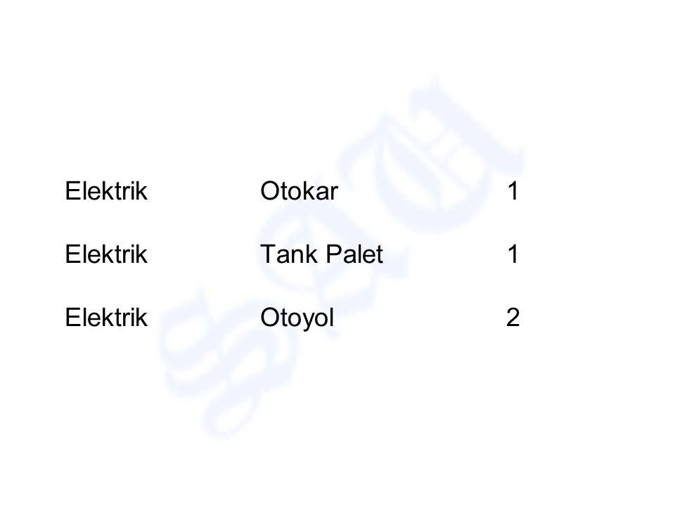 Fabrikalardan protokol gereği talep edilen pratik çalışmaya katılan öğrenci sayıları sınırlı olup dağılımları şöyledir; Programın Adı Pratik çalışma Yaptığı Fabrika Öğrenci Sayısı Otomotiv Ford Otosan – İstanbul 20 Otomotiv Ford Otosan – Eskişehir 10 Otomotiv Otokar-Arifiye\Sakarya 10 Otomotiv Otoyol-Arifiye\Sakarya 20