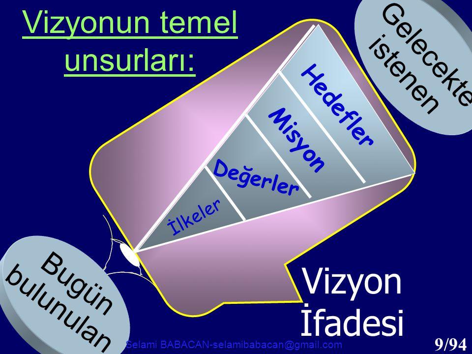 60/94 Misyonumuz: Dünyadaki gelişmelere endekslenen ve uzmanlığı temel alan bir model oluşturarak, Türkiye'deki eğitim sistemine katkı sağlamak.