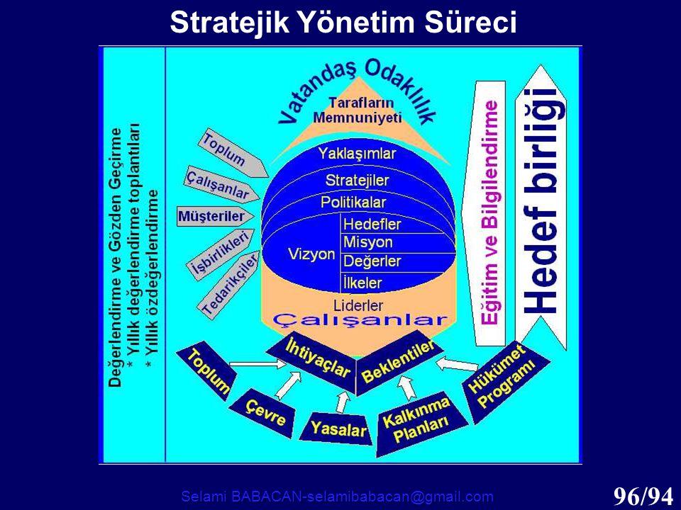 96/94 Stratejik Yönetim Süreci Selami BABACAN-selamibabacan@gmail.com