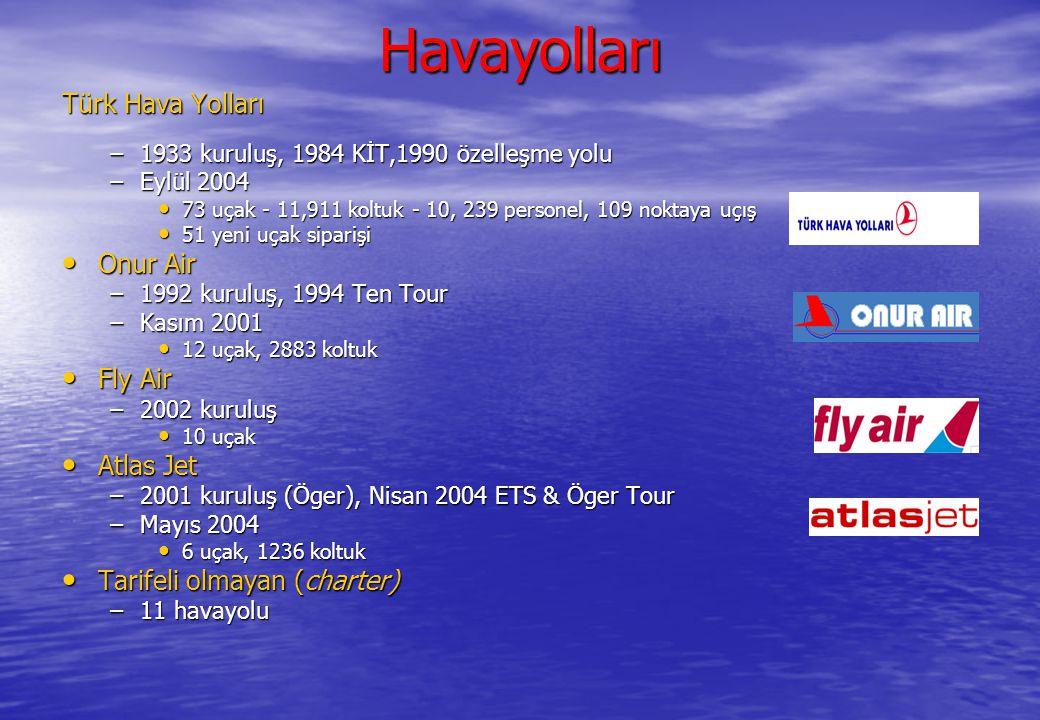 Havayolları Türk Hava Yolları –1933 kuruluş, 1984 KİT,1990 özelleşme yolu –Eylül 2004 • 73 uçak - 11,911 koltuk - 10, 239 personel, 109 noktaya uçış •