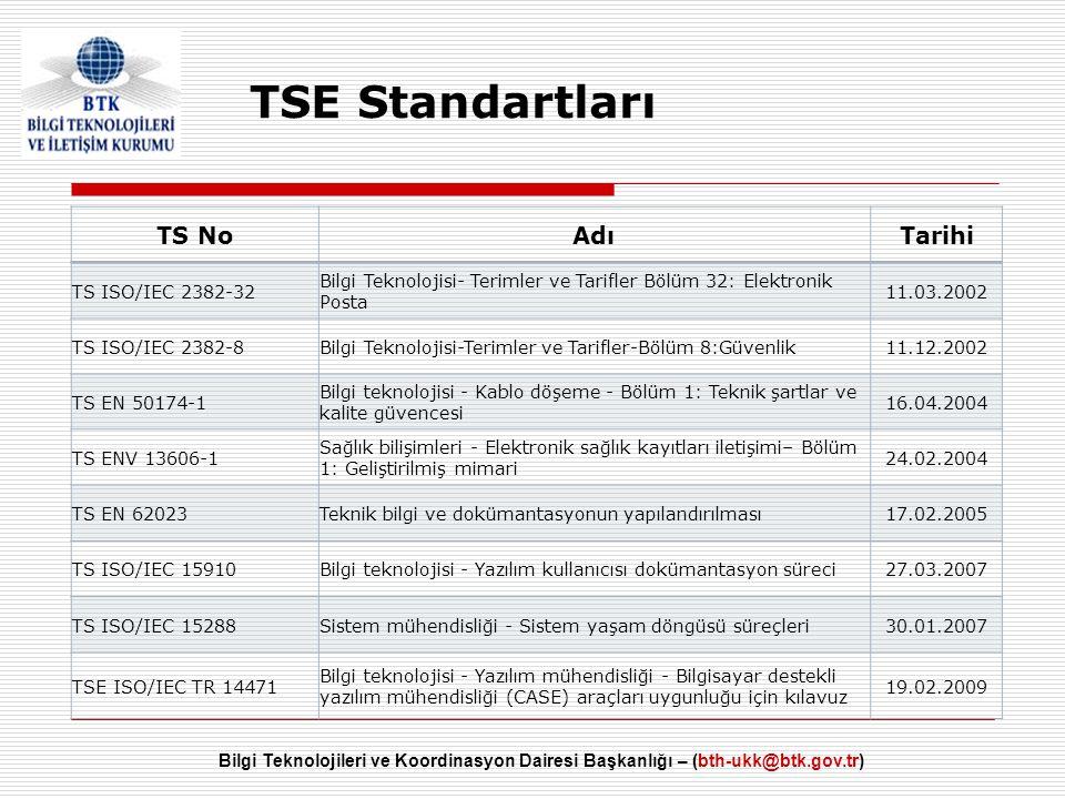 Bilgi Teknolojileri ve Koordinasyon Dairesi Başkanlığı – (bth-ukk@btk.gov.tr) TS NoAdıTarihi TS ISO/IEC 2382-32 Bilgi Teknolojisi- Terimler ve Tarifle