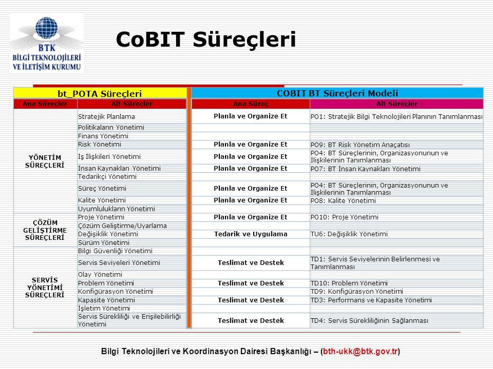 Bilgi Teknolojileri ve Koordinasyon Dairesi Başkanlığı – (bth-ukk@btk.gov.tr) CoBIT Süreçleri bt_POTA SüreçleriCOBIT BT Süreçleri Modeli Ana SüreçlerA