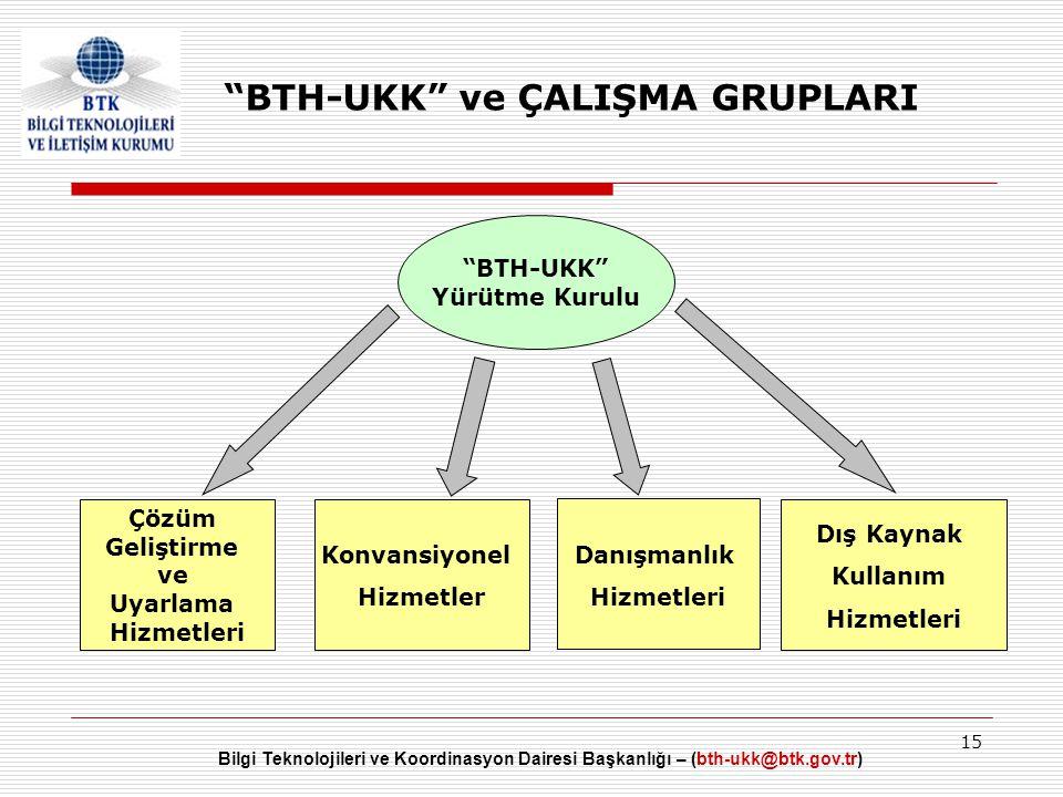 """Bilgi Teknolojileri ve Koordinasyon Dairesi Başkanlığı – (bth-ukk@btk.gov.tr) 15 """"BTH-UKK"""" ve ÇALIŞMA GRUPLARI """"BTH-UKK"""" Yürütme Kurulu Çözüm Geliştir"""
