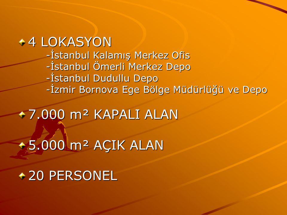 4 LOKASYON -İstanbul Kalamış Merkez Ofis -İstanbul Ömerli Merkez Depo -İstanbul Dudullu Depo -İzmir Bornova Ege Bölge Müdürlüğü ve Depo 7.000 m² KAPAL