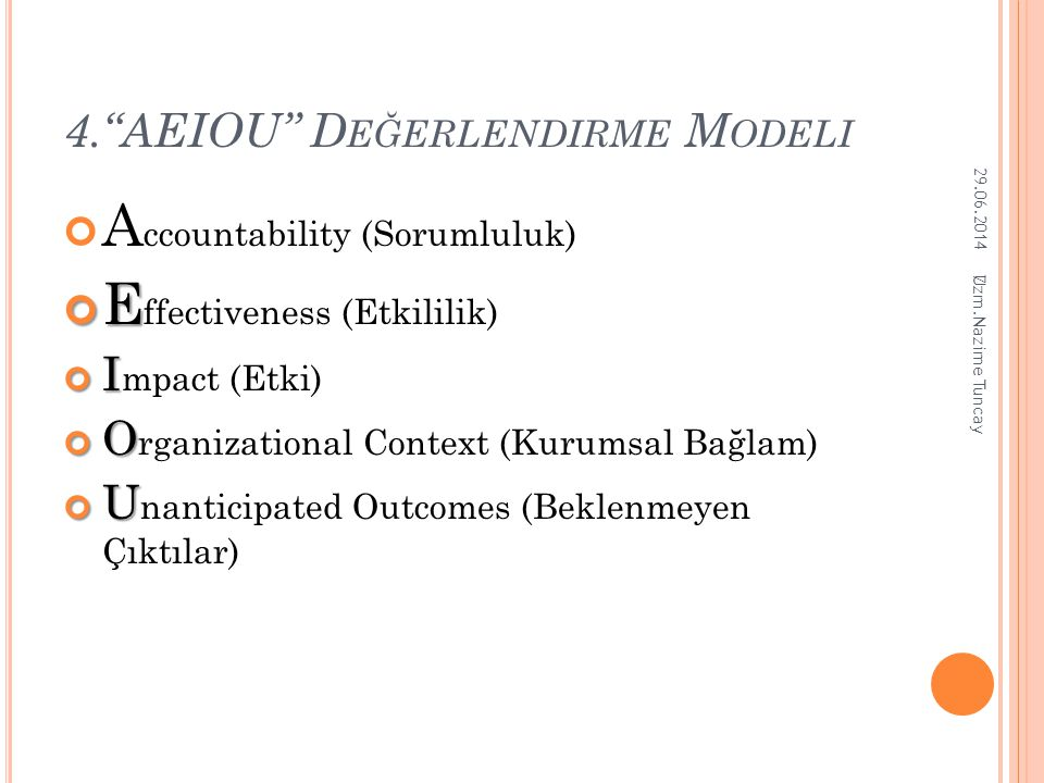 "7 4.""AEIOU"" D EĞERLENDIRME M ODELI A ccountability (Sorumluluk) E E ffectiveness (Etkililik) I I mpact (Etki) O O rganizational Context (Kurumsal Bağl"
