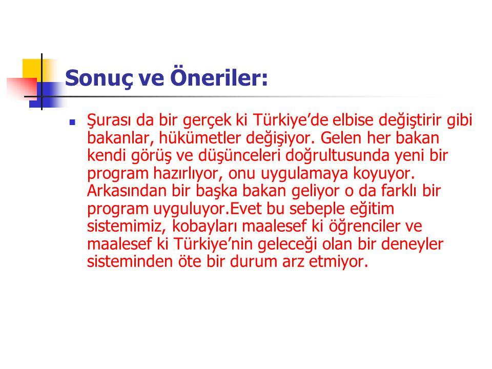Sonuç ve Öneriler:  Şurası da bir gerçek ki Türkiye'de elbise değiştirir gibi bakanlar, hükümetler değişiyor. Gelen her bakan kendi görüş ve düşüncel