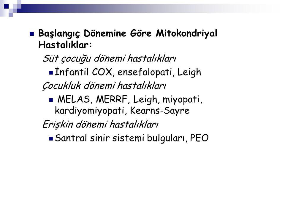  Başlangıç Dönemine Göre Mitokondriyal Hastalıklar: Süt çocuğu dönemi hastalıkları  İnfantil COX, ensefalopati, Leigh Çocukluk dönemi hastalıkları 