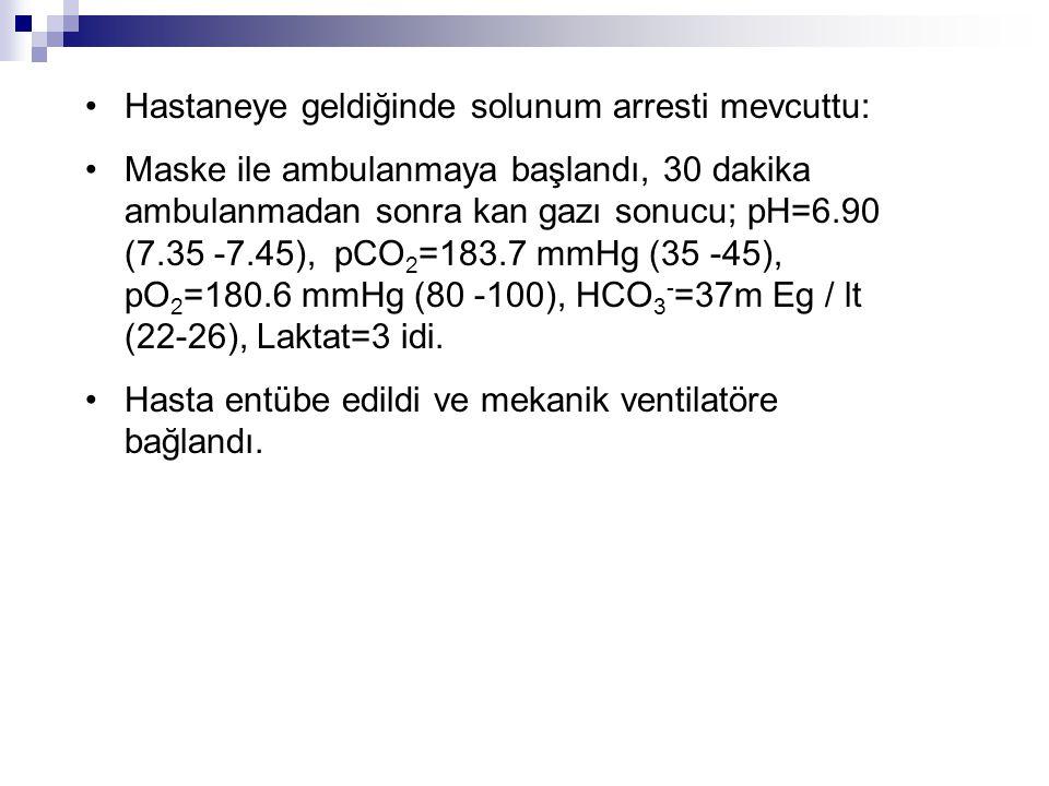 •Hastaneye geldiğinde solunum arresti mevcuttu: •Maske ile ambulanmaya başlandı, 30 dakika ambulanmadan sonra kan gazı sonucu; pH=6.90 (7.35 -7.45), p