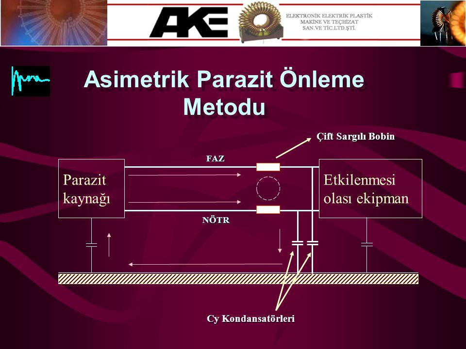 Parazit kaynağı Etkilenmesi olası ekipman FAZ FAZ NÖTR NÖTR Asimetrik Parazit Önleme Metodu Asimetrik Parazit Önleme Metodu Cy Kondansatörleri Çift Sa
