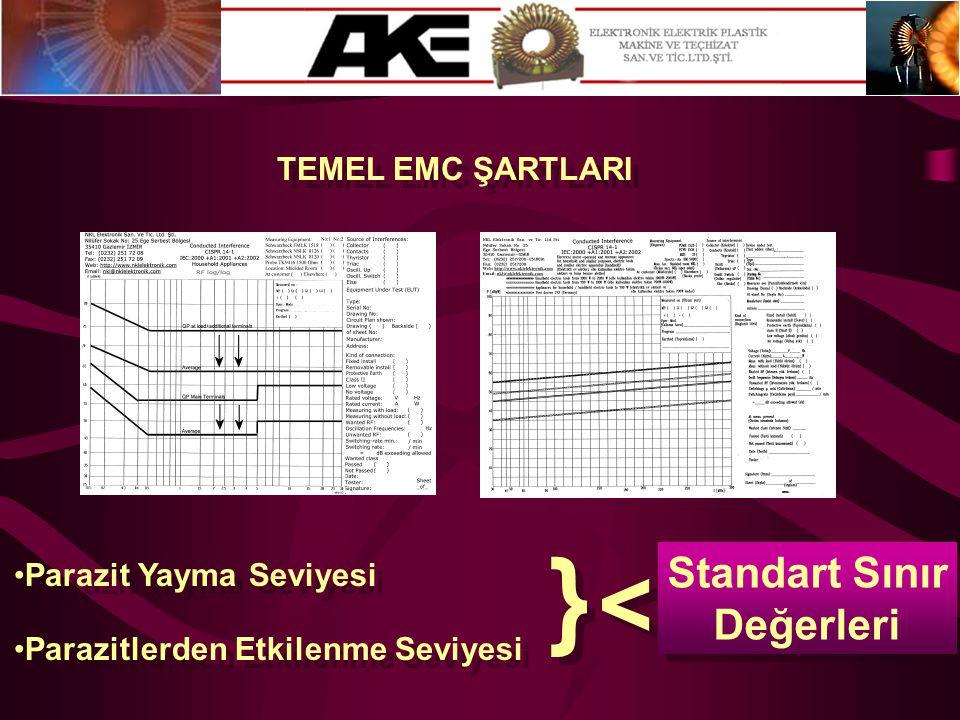 TEMEL EMC ŞARTLARI •Parazitlerden Etkilenme Seviyesi •Parazit Yayma Seviyesi < < } } Standart Sınır Değerleri Standart Sınır Değerleri