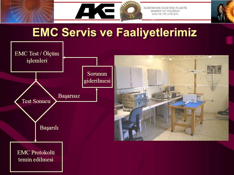 EMC Servis ve Faaliyetlerimiz Test Sonucu Başarılı EMC Test / Ölçüm işlemleri Başarısız EMC Protokolü temin edilmesi Sorunun giderilmesi