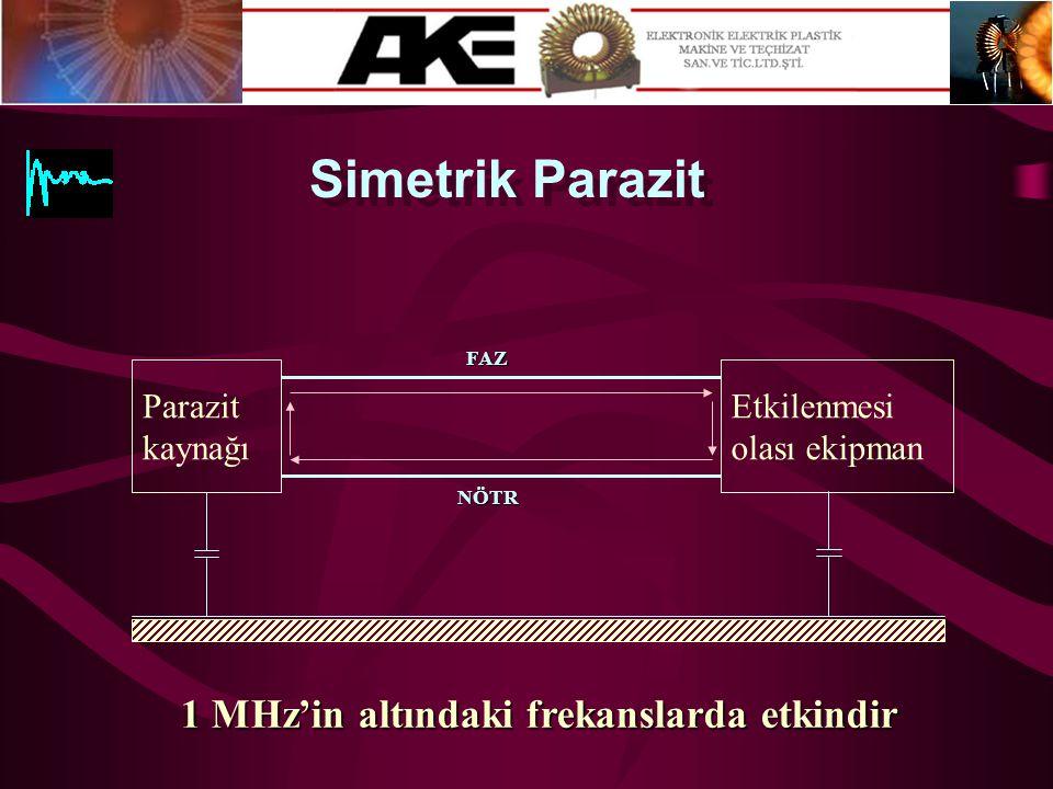 Simetrik Parazit Parazit kaynağı Etkilenmesi olası ekipman FAZ FAZ NÖTR NÖTR 1 MHz'in altındaki frekanslarda etkindir 1 MHz'in altındaki frekanslarda