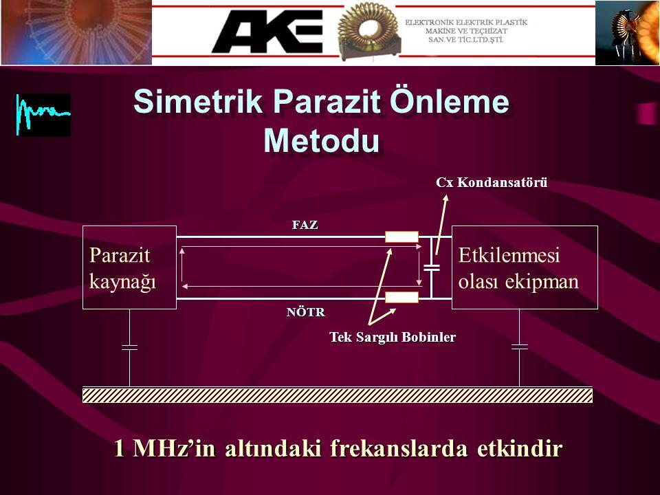 Parazit kaynağı Etkilenmesi olası ekipman FAZ FAZ NÖTR NÖTR 1 MHz'in altındaki frekanslarda etkindir 1 MHz'in altındaki frekanslarda etkindir Tek Sarg