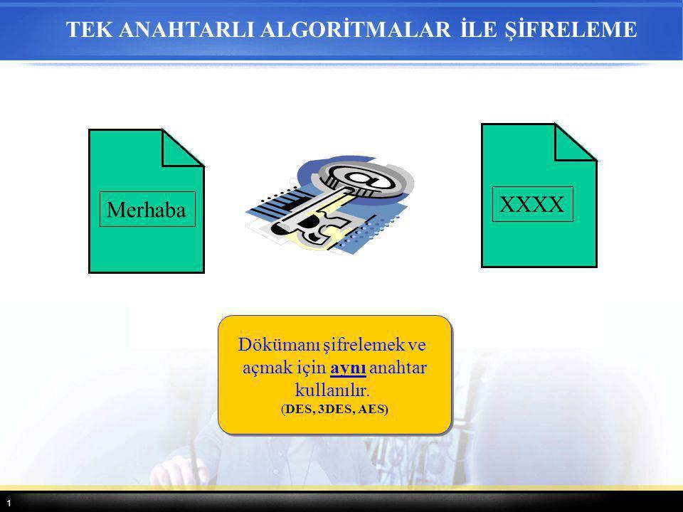 1 TEK ANAHTARLI ALGORİTMALAR İLE ŞİFRELEME MerhabaXXXX Dökümanı şifrelemek ve açmak için aynı anahtar kullanılır. (DES, 3DES, AES) Dökümanı şifrelemek