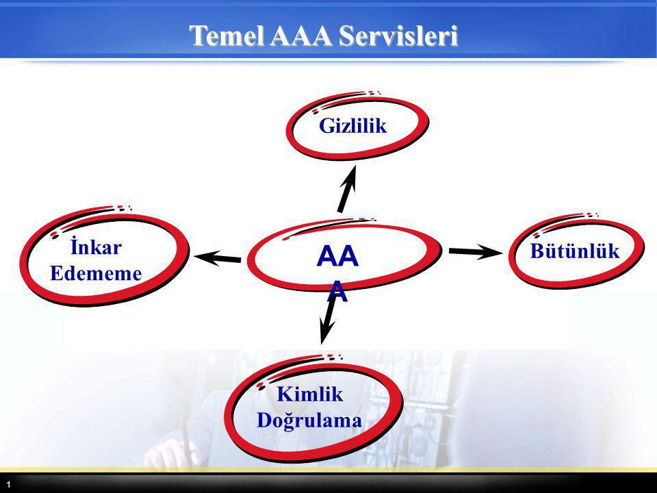 1 Temel AAA Servisleri İnkar Edememe AA A Bütünlük Kimlik Doğrulama Gizlilik