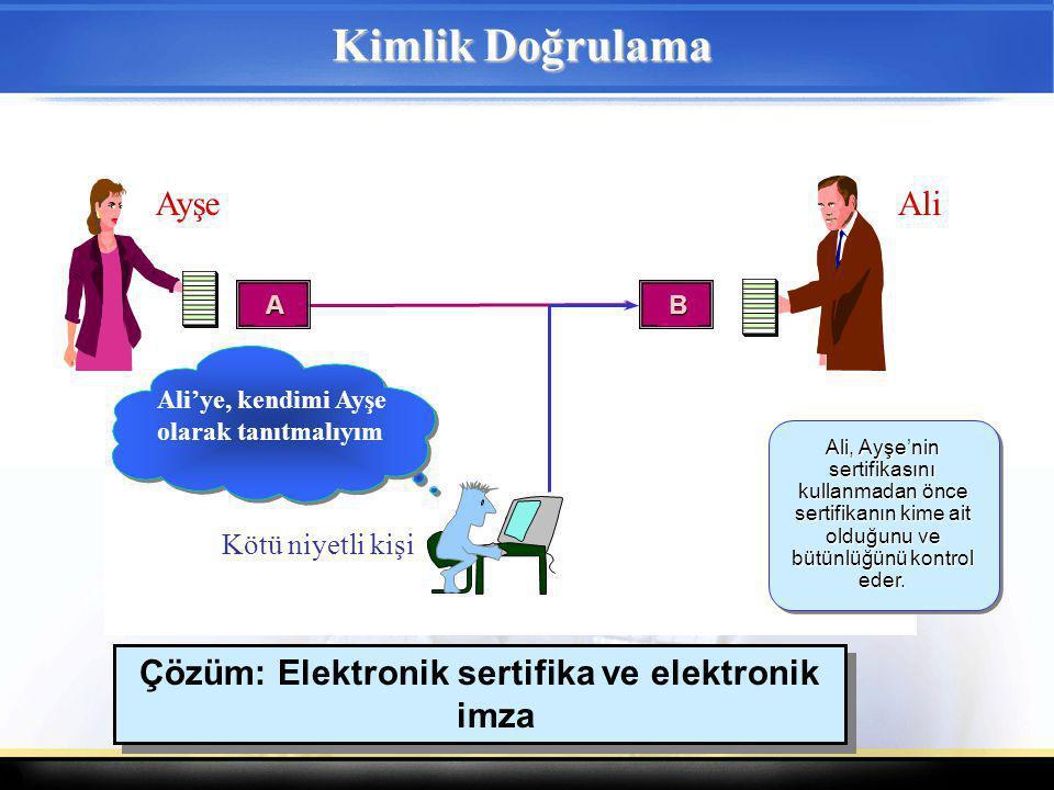 1 Kimlik Doğrulama Çözüm: Elektronik sertifika ve elektronik imza Ali, Ayşe'nin sertifikasını kullanmadan önce sertifikanın kime ait olduğunu ve bütün