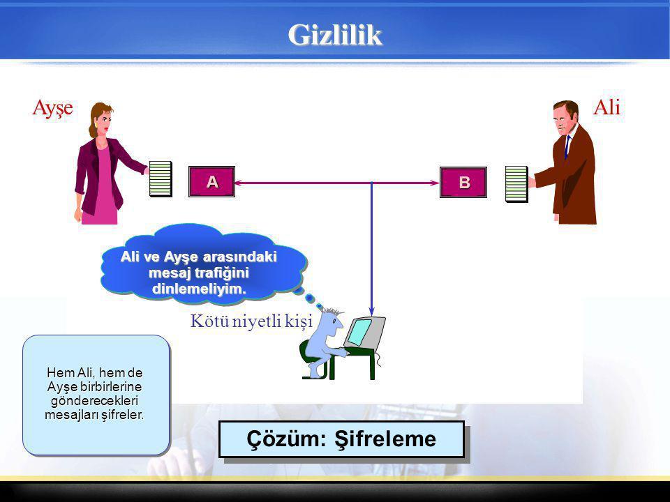 1 Gizlilik Çözüm: Şifreleme Hem Ali, hem de Ayşe birbirlerine gönderecekleri mesajları şifreler. B Kötü niyetli kişi Ali ve Ayşe arasındaki mesaj traf