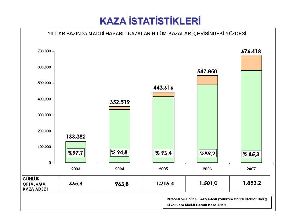 A Aracı Kasko ŞirketiB Aracı Trafik Sigortası ŞirketiB Aracı Kasko Şirketi ++  Kusur Oranı Belirlenir.