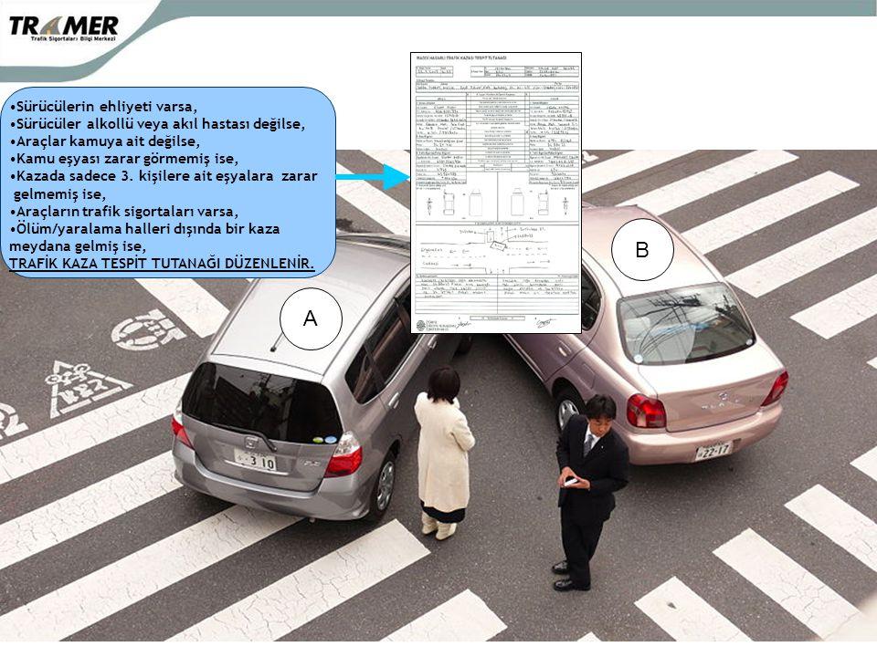 •Sürücülerin ehliyeti varsa, •Sürücüler alkollü veya akıl hastası değilse, •Araçlar kamuya ait değilse, •Kamu eşyası zarar görmemiş ise, •Kazada sadec