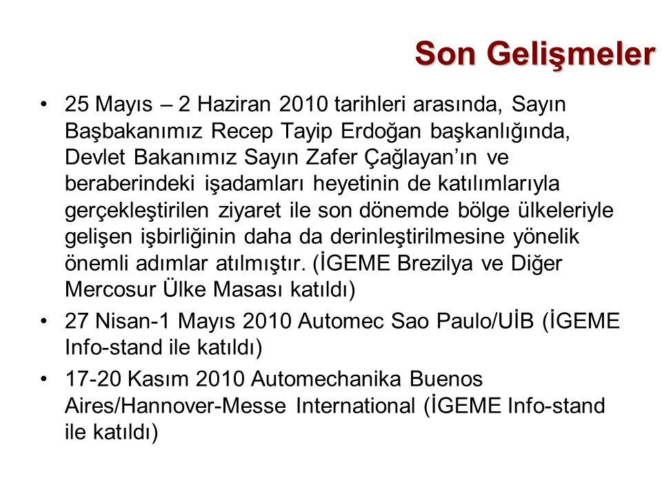 Son Gelişmeler •25 Mayıs – 2 Haziran 2010 tarihleri arasında, Sayın Başbakanımız Recep Tayip Erdoğan başkanlığında, Devlet Bakanımız Sayın Zafer Çağla