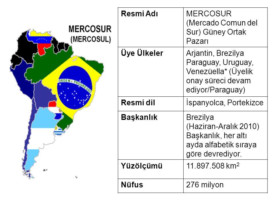Resmi AdıMERCOSUR (Mercado Comun del Sur) Güney Ortak Pazarı Üye ÜlkelerArjantin, Brezilya Paraguay, Uruguay, Venezüella* (Üyelik onay süreci devam ed