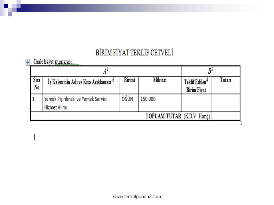 Bir idare örneği (Yemek Hizmeti Alımı) 2013 yılı İhalesi  Madde 46 - Fiyat farkı  46.1.