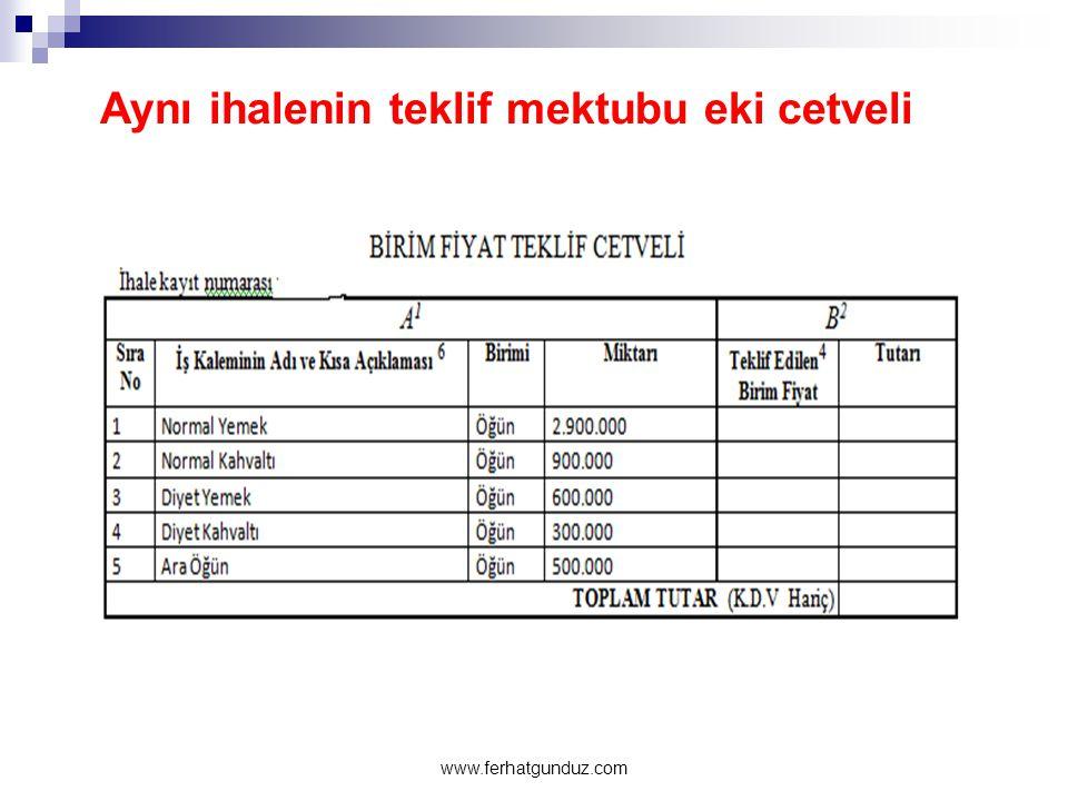 Aynı ihalenin teklif mektubu eki cetveli www.ferhatgunduz.com
