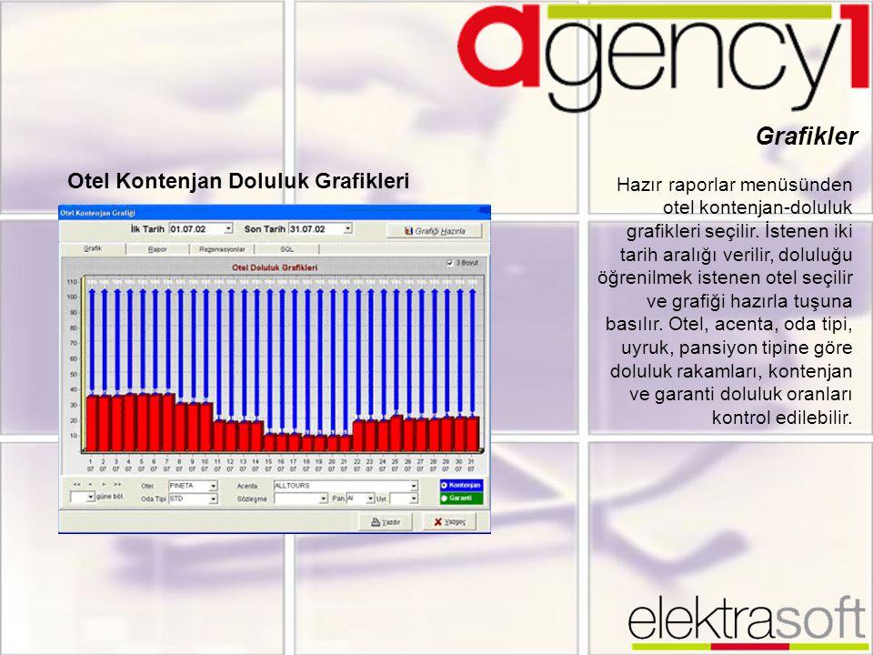 Grafikler Otel Kontenjan Doluluk Grafikleri Hazır raporlar menüsünden otel kontenjan-doluluk grafikleri seçilir. İstenen iki tarih aralığı verilir, do