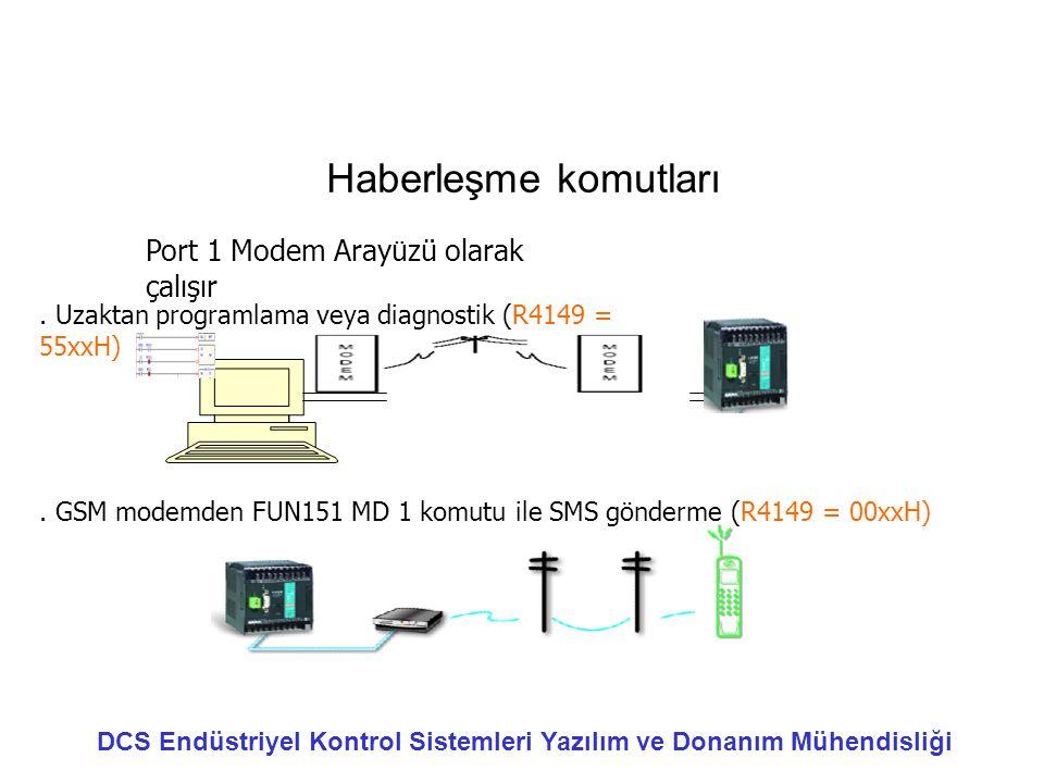 Haberleşme komutları Port 1 Modem Aray ü zü olarak çalışır. Uzaktan programlama veya diagnostik (R4149 = 55xxH). GSM modemden FUN151 MD 1 komutu ile S