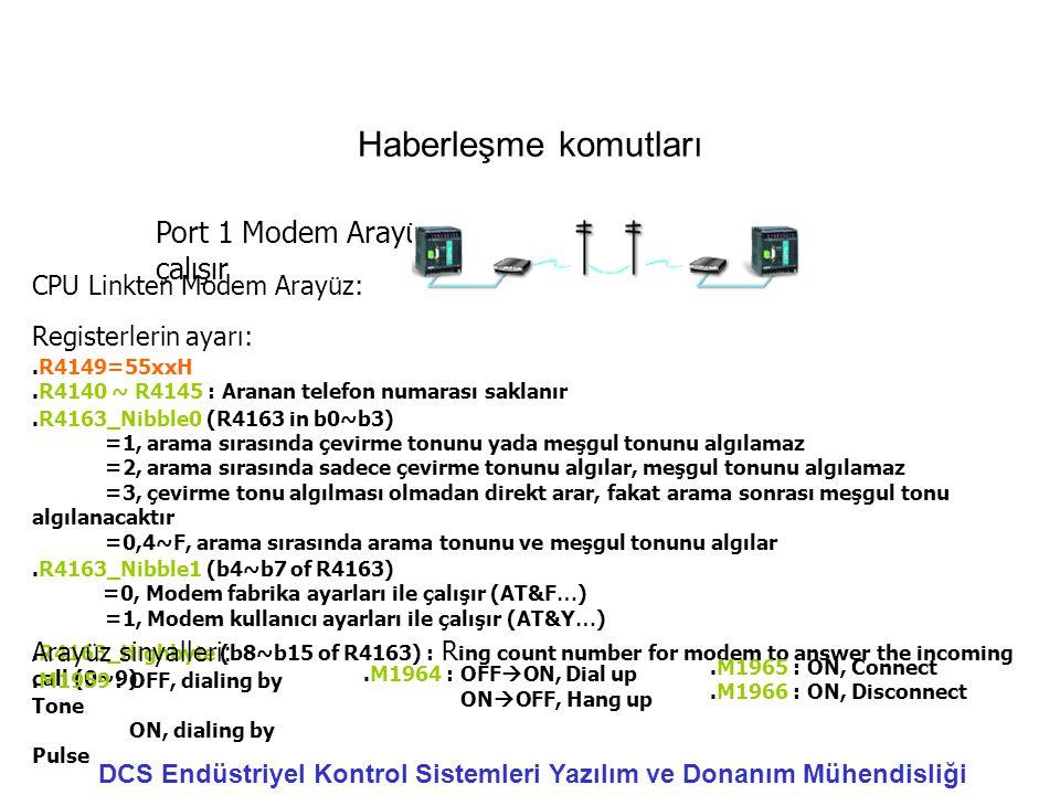 Haberleşme komutları Port 1 Modem Aray ü zü olarak çalışır CPU Linkten Modem Aray ü z: Registerlerin ayarı:.R4149=55xxH.R4140 ~ R4145 : Aranan telefon
