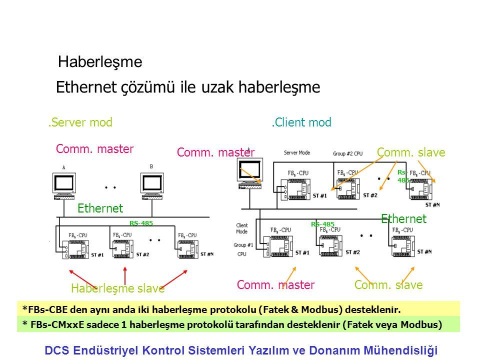 Haberleşme Ethernet çözümü ile uzak haberleşme.Server mod.Client mod Haberleşme slave Comm. masterComm. slave Ethernet RS-485 Comm. slave Rs- 485 Comm